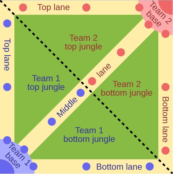 Die Karte einer Multiplayer Online Arena