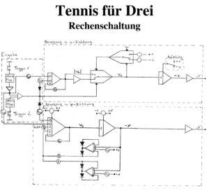 """Rechenschaltung von Tennis für Drei"""" (Bild: Johannes Maibaum)"""