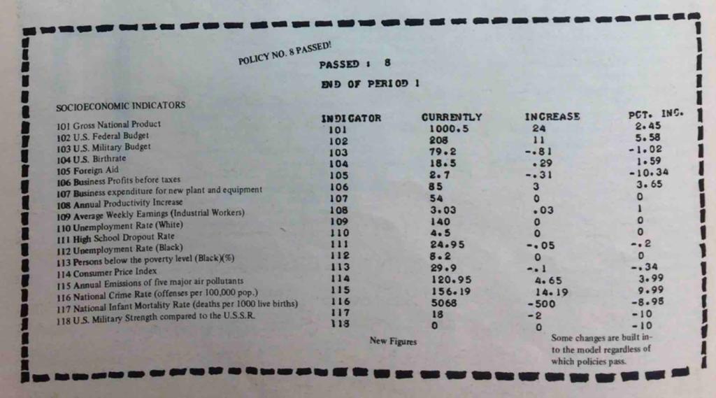 Abbildung 2: Beispiel einer in POLICY eine gewählten Richtlinie.